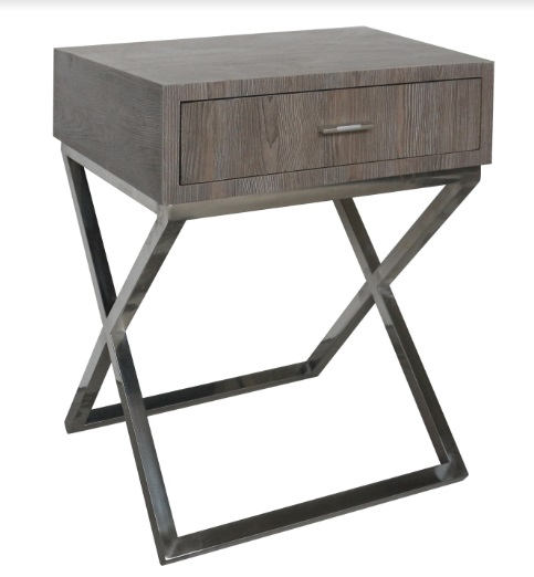END TABLE-STA-MW-08